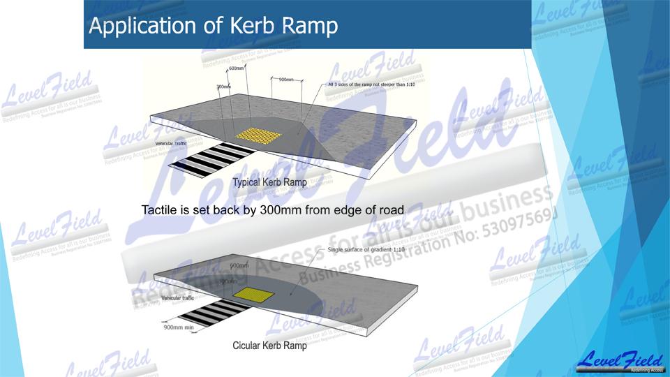 . Kerb   Slope Ramp